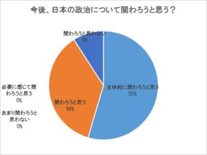 %ef%bd%91%ef%bc%93%e3%82%b0%e3%83%a9%e3%83%95